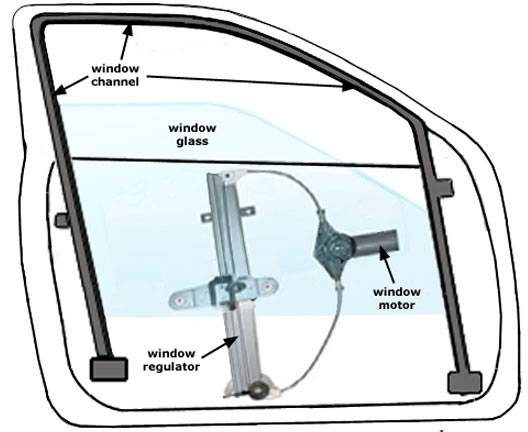 Power window repair portland for Window mechanism
